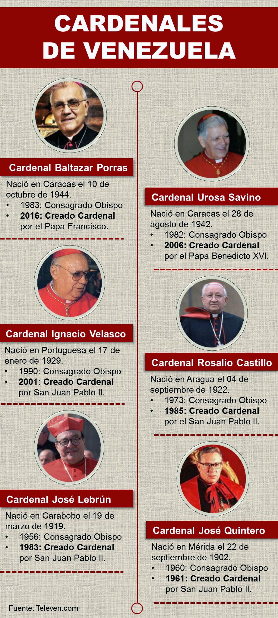cardenales-de-venezuela